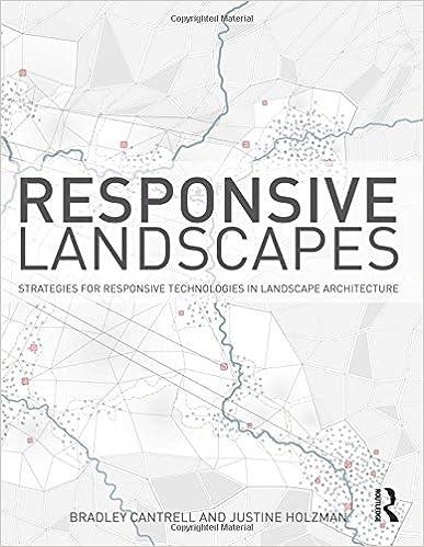 Amazon Responsive Landscapes Strategies For Responsive