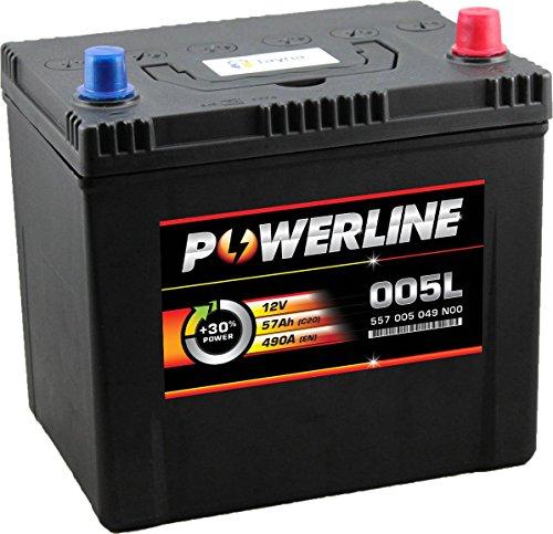 005L Powerline Car Battery 12V: