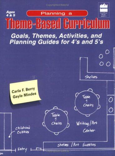 Planning Theme Based Curriculum