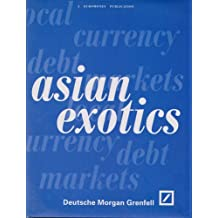 Asian Exotics: A Guide to the Currencies of Asia