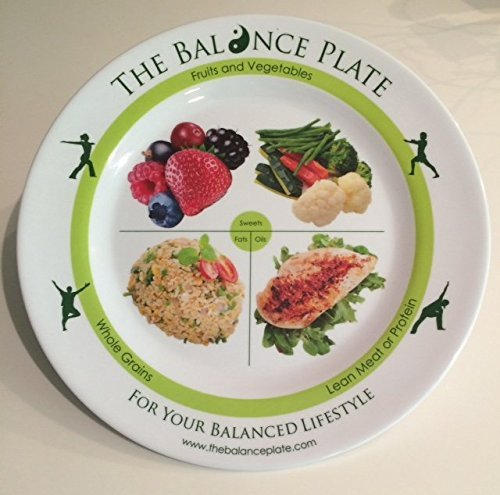 The Balance Plate - Follows the USDA My Plate Recommendations
