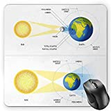 BGLKCS Educational Mouse Pad by, Solar and Lunar Eclipse Planet Earth Sun Moon Orbit Astronomy Science, Standard Size Rectangle Non-Slip Rubber Mousepad, Blue Green Mustard
