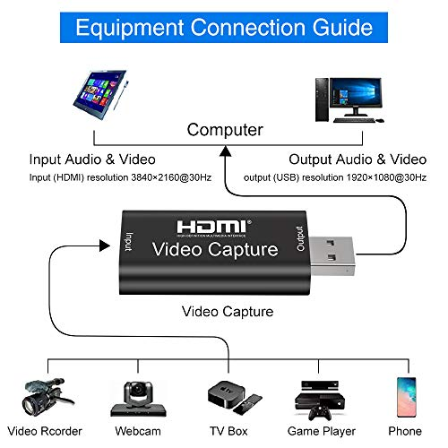GOODAN Audio Video Capture Cards - HDMI to USB 2.0 - High Definition 1080p 30fps - Record Directly to Computer for Gaming, Streaming, Teaching, Video Conference or Live Broadcasting