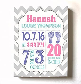 Printable Birth Stats Wall Art Birth Stats Nursery Art Birth Announcement Wall Art baby girl birth stats