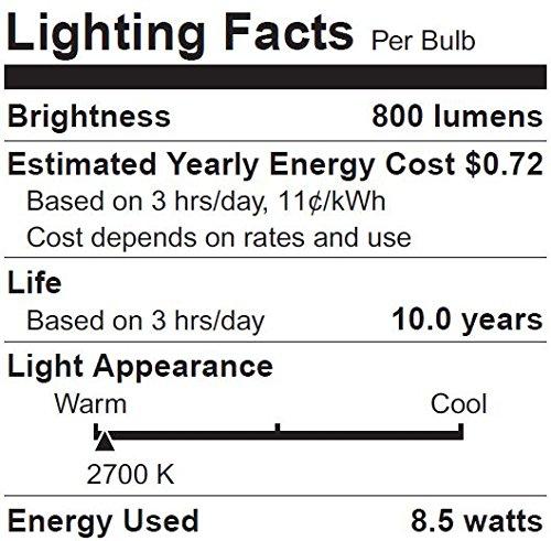 SYLVANIA General Lighting 74469 Sylvania, 60W Equivalent, LED Light Bulb, A19 Lamp, 12 Pack, Soft White, Energy Saving & Longer Life, Value Line, Medium Base, Efficient 8.5W, 2700K, 12 Piece