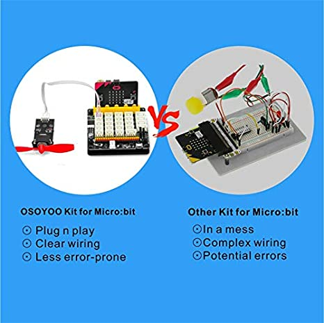 Development Board and 20 Sensor modules Used for Classroom Teaching and for DIY Beginners STEM KIT with Micro Board OSOYOO Starter Updated Version Kit for Micro:bit Include Micro:bit Board