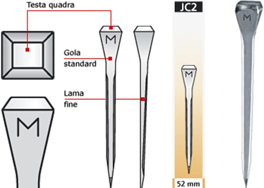 Caja Clavos 100Piezas jc2–ch00140