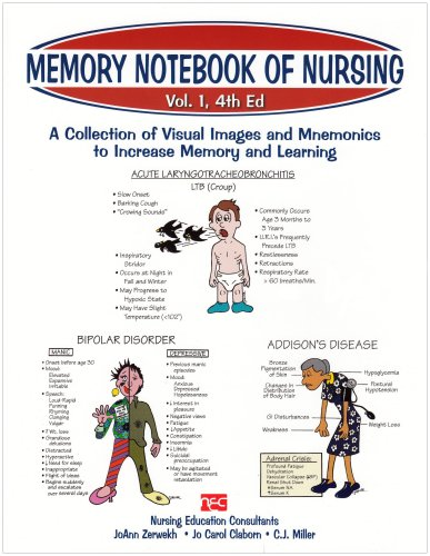 Memory Notebook of Nursing, Vol. 1: A Collection of Visual Images and Mnemonics to Increase Memory and Learning by Brand: Nursing Education Consultants