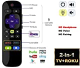 IKU P81 Universal IR Remote Compatible with Roku Express with TV Power and Volume Buttons (Not for Roku Stick and Roku TV)