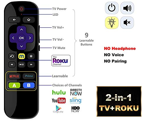 IKU-CJVP81 Universal IR Remote Compatible with ROKU Express w/TV Power + Volume/Mute Buttons + Learning Function 【NOT for ROKU Stick & Built-in ROKU TV】