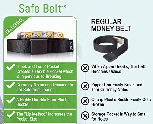 Totally Undetectable to the Public Travel Money Belt with Hidden Pocket No Metallic Parts Airport Security Friendly Clever and Discreet Way to Keep your Valuables Safe