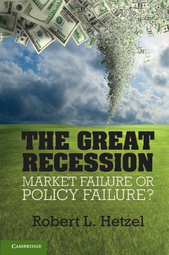 Historical Federal Reserve Policies