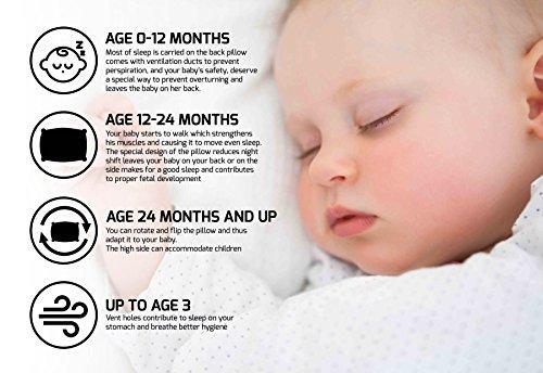 Baby Head Shaping Pillow For Newborns Premium Memory Foam