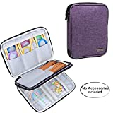 Luxja Knitting Needles Case(up to 8 Inches), Travel Organizer Storage Bag for Circular Needles, 8 Inches Knitting Needles and Other Accessories(NO Accessories Included), Purple: more info