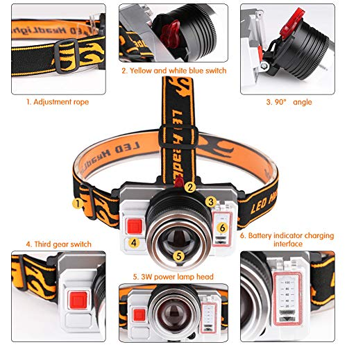Glumes LED Headlamp, 9 Lighting Modes, Lightweight Headlight, Helmet Light with Zoomable Work Light,Head Lights for Camping,Hiking,Outdoors, USB Rechargeable ()