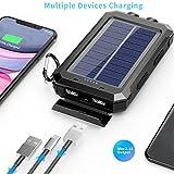 Solar Charger, 20000 mAh Portable Solar Power