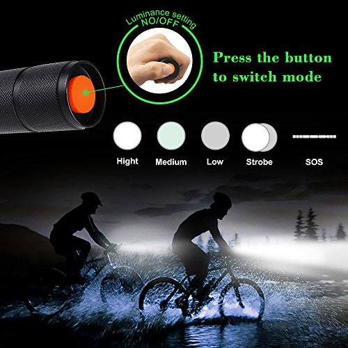 Инструменты для ремонта Wsky LED Tactical