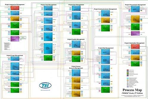 ultimate project management process map pmbok 5th edition trueultimate project management process map pmbok 5th edition true solutions inc 9780978870881 amazon com books