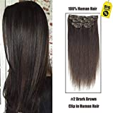 Clip In Hair Extensions Review and Comparison