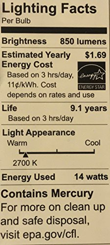EcoSmart 60W Equivalent Daylight Spiral Dimmable CFL Light Bulb (E)* (2-Pack)