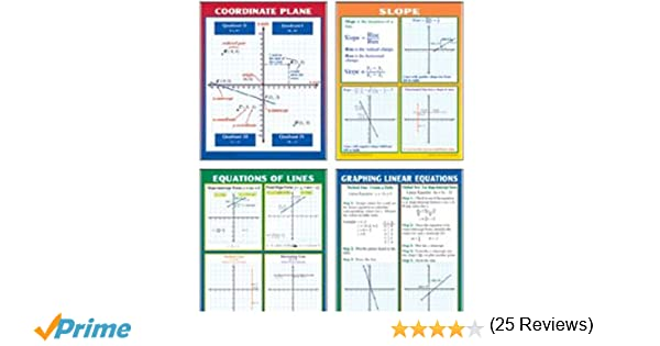 Workbook coordinate plane worksheets that make pictures : Amazon.com: MC-P204 - GRAPHING SLOPE amp; LINEAR EQUATIONS: Home ...