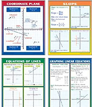 Amazon.com: MC-P204 - GRAPHING SLOPE amp; LINEAR EQUATIONS: Home ...