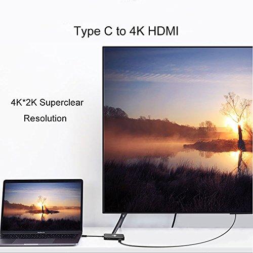 Multiport Adapter 4 in 1 USB C to HDMI 4K,DisplayPort DP,VGA,DVI,Type C Multiport UHD Digital Converter Hubs for Laptop, Notebook, MacBook Pro 2017, USB-C Thunderbolt 3 Compatible Device, Glossy Black by Abonda (Image #7)