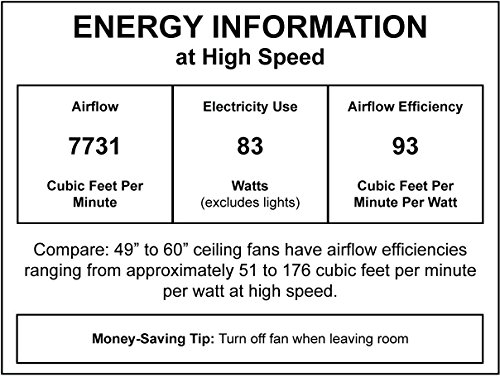 Craftmade VE58FB3 Velocity Black 58'' 3 Blade Ceiling Fan With Wall Control by Craftmade Fans (Image #2)