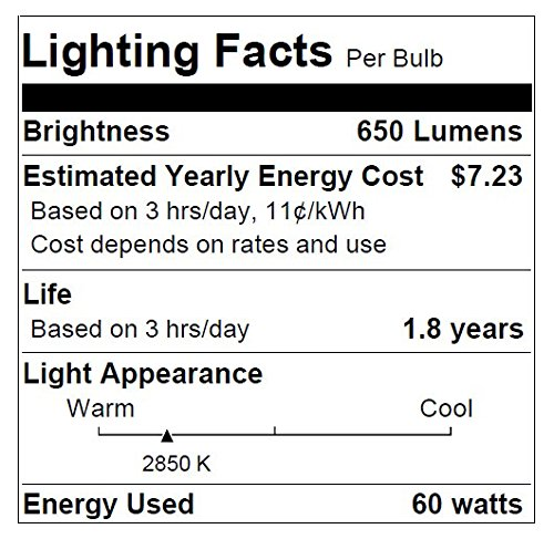 (15 Pack) 59030 Sylvania 60-Watt PAR16 Narrow Flood Halogen Light Bulb