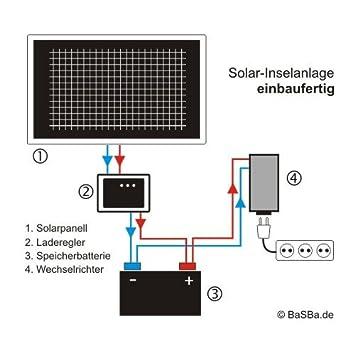 Insel Solaranlage PV-Anlage 1000W AC / Panel, Batterie, Laderegler ...