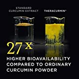 Theracurmin HP - Turmeric, Curcumin Supplement