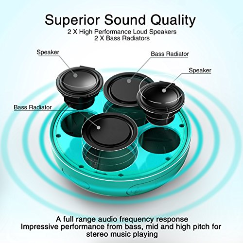 Kinps SoundCircular Bluetooth Speaker 32 Hours Play Time, IPX8 Waterproof, Portable Wireless Stereo Speaker Premium Sound, Powerful Acoustic Drivers and Radiators, 360°Sounding(Robin's Egg Blue)