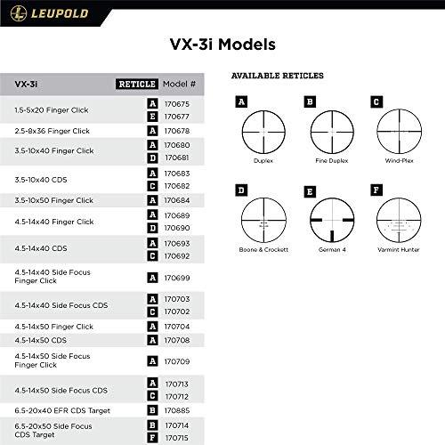 Leupold VX-3i 2.5-8x36mm Riflescope, Duplex (170678), Duplex (170678) (170678)