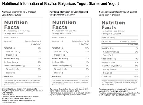Bulgarian Yogurt Starter (Makes 40 Gal / 150 L) by Bacillus Bulgaricus (Image #3)
