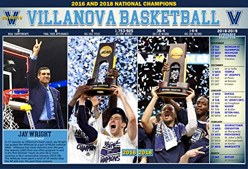 PosterWarehouse2017 The 2018-19 Villanova Wildcats PICTORIAL Basketball Schedule Poster