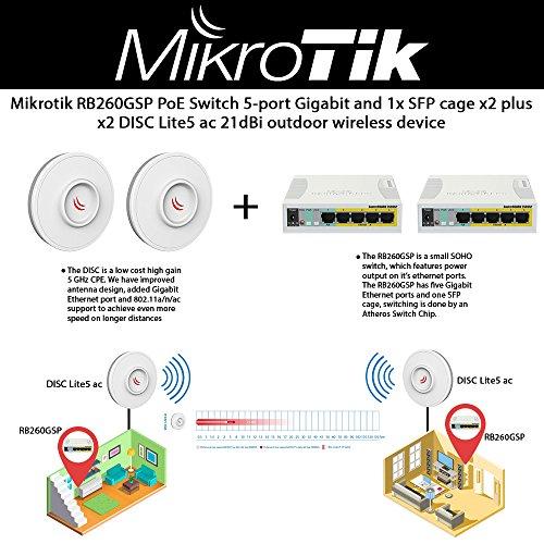 Mikrotik RB260GSP PoE Switch 5-port Gigabit and 1x SFP cage