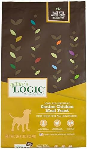 Dog Food: Nature's Logic Feast