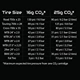 Gorilla Force | CO2 Cartridges 16g Threaded | 16