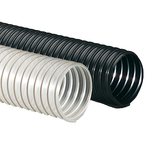 Bestselling Hydraulic Suction & Vacuum Hoses