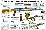 Soviet AK-74 Assault Rifle Military Poster (35x23