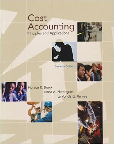 SAP Cost Accounting