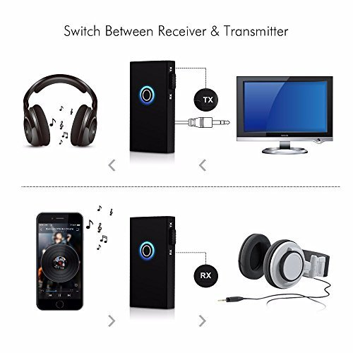 Bluetooth Receiver/Transmitter, 2-In-1 Wireless Bluetooth Adapter /Stereo Output /Just need connect to 3.5mm AUX cord on the TV ,Speaker,PC, iPhone, iPod, iPad, Tablets , MP3 Player Or Car