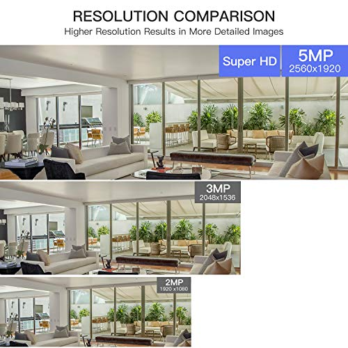 5MP Home Security Camera System,SMONET 8-Channel Video Security System 2TB Hard Drive ,8pcs 5MP 2560TVL Outdoor Indoor IP Cameras,Power over Ethernet,Free APP,P2P,24 7 Recording for NVR Surveillance
