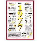Tolle Geschenkidee: Jahreschronik 1977