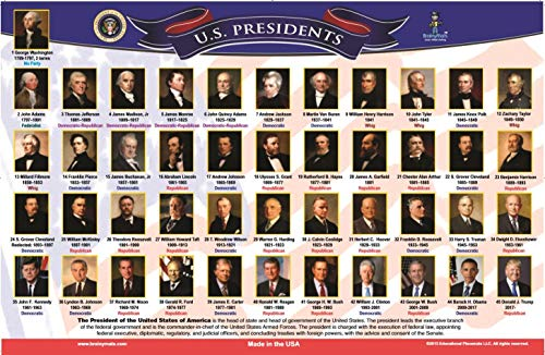brainymats - Kids Educational Placemat - (US Presidents) -Double Sided -Washable -Made in the USA (List Of Political Offices To Run For)
