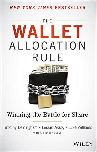 The Wallet Allocation Rule: Winning the Battle for Share
