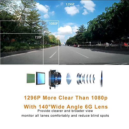 Car Camera Front And Rear Full HD 1296P Dual View Dash Cam 140Wide Angle Dashboard Camera With Infrared Night Vision WDR Motion Detection Parking Monitor G Sensor Loop Recording