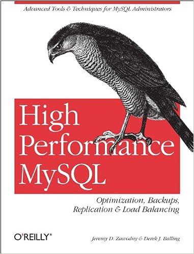 high performance mysql optimization backups replication load balancing more derek j balling