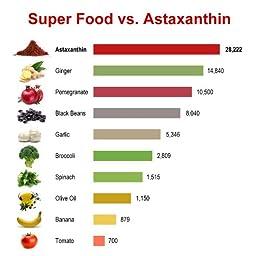 Viva Naturals Premium Astaxanthin 4mg, 120 Softgels