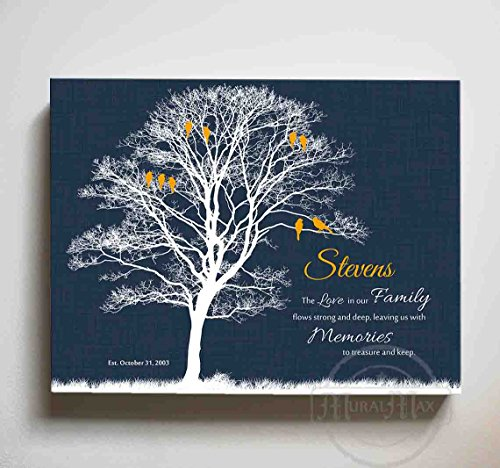 Personalized Canvas Family Tree, Memories To Treasure Quote, Wedding & Anniversary Wall Art Gifts, Unique Bedroom Decor, Choose From Designer Colors & Sizes - 30-DAY Size - 12x10